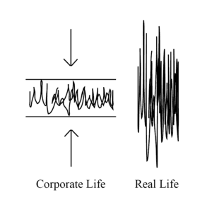 Corporate Life Graph