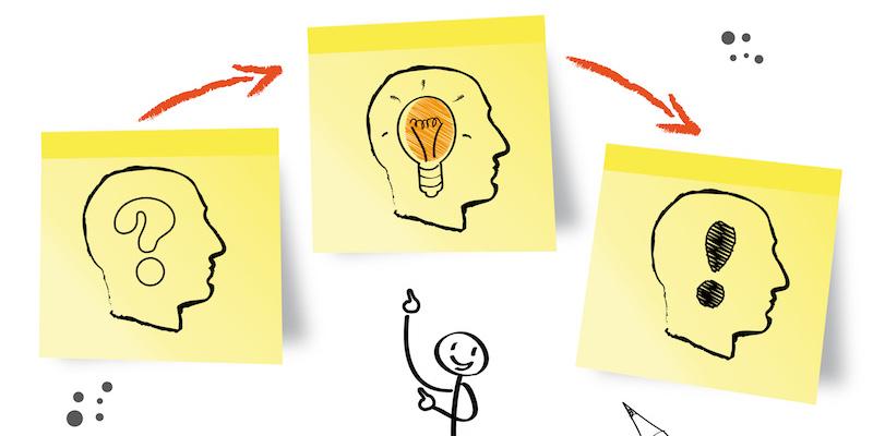 Innovative Thinking Mindset