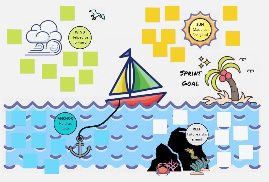 sailboat retrospective template